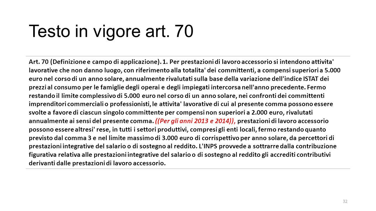 Testo in vigore art.70 Art. 70 (Definizione e campo di applicazione).