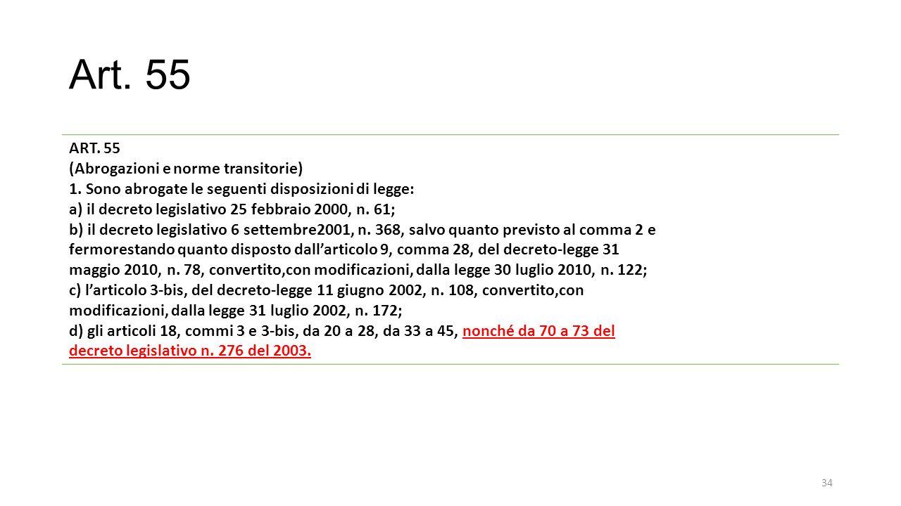Art.55 ART. 55 (Abrogazioni e norme transitorie) 1.