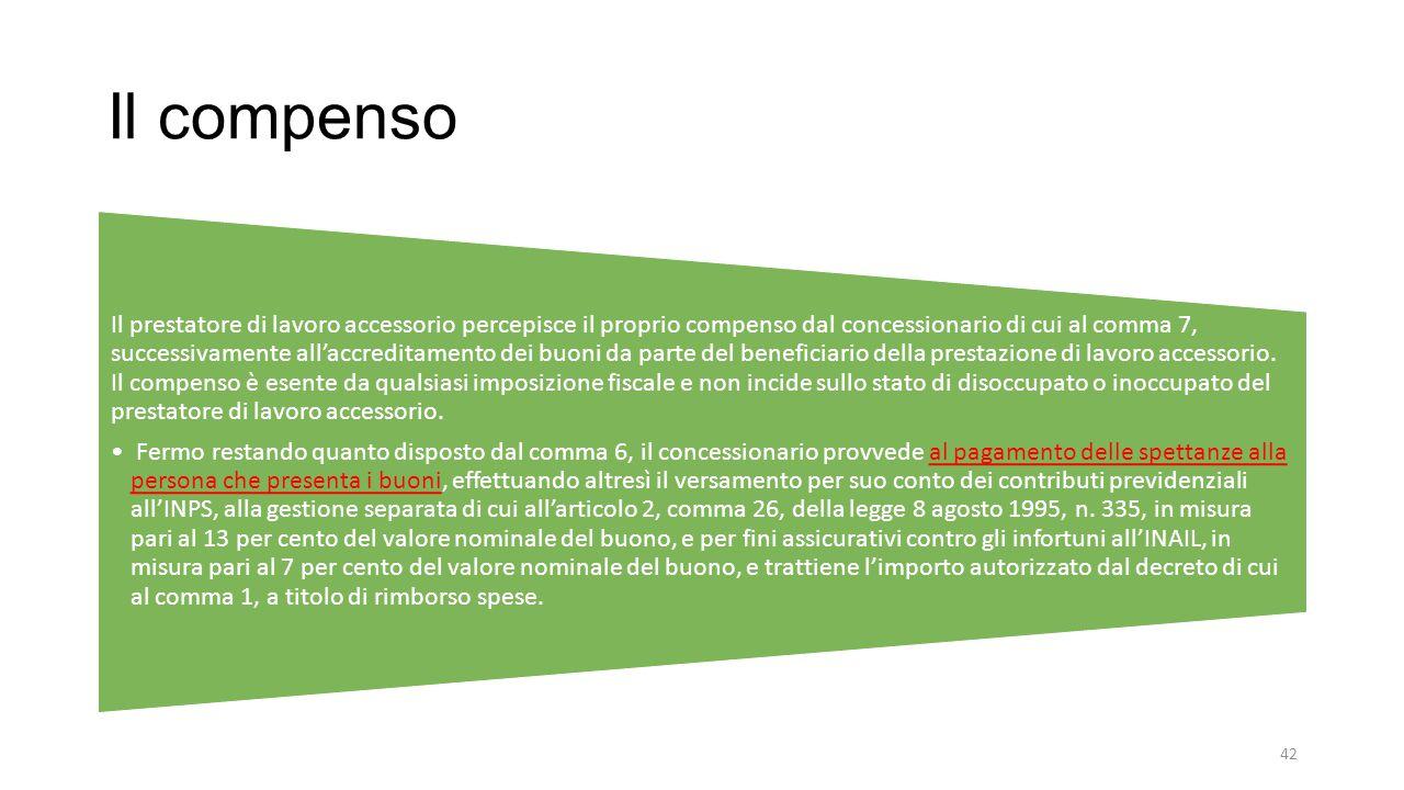 Il compenso Il prestatore di lavoro accessorio percepisce il proprio compenso dal concessionario di cui al comma 7, successivamente all'accreditamento dei buoni da parte del beneficiario della prestazione di lavoro accessorio.