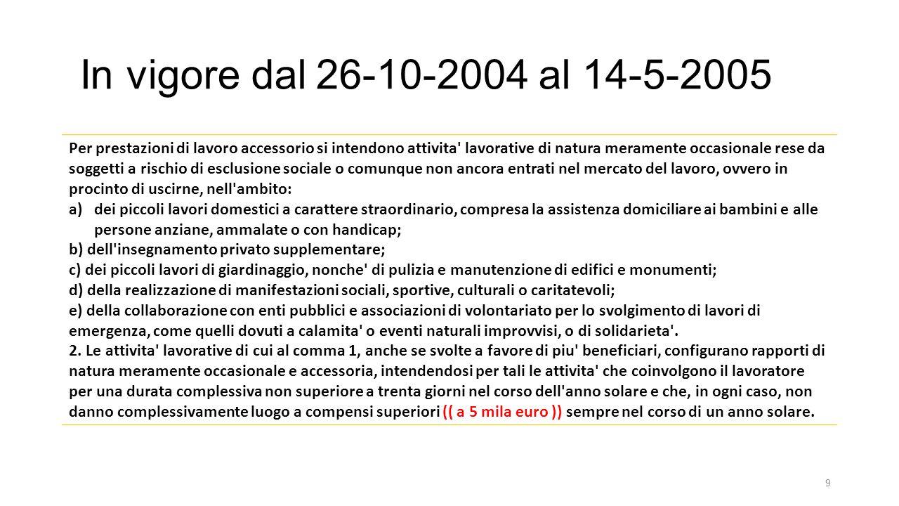 Testo in vigore dal: 15-5-2005al: 2-12- 2005 Art.