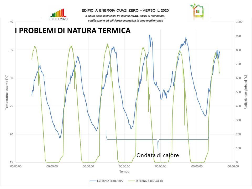Ondata di calore I PROBLEMI DI NATURA TERMICA