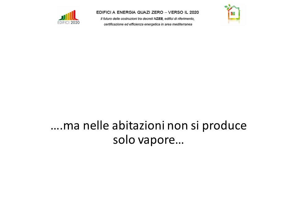 ….ma nelle abitazioni non si produce solo vapore…