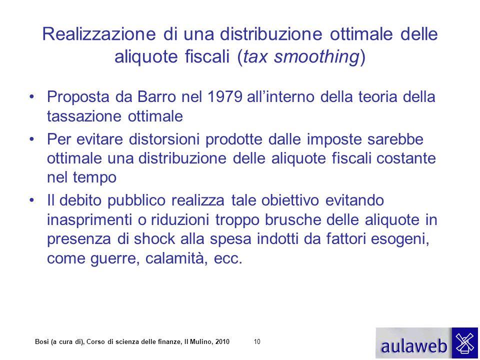 Bosi (a cura di), Corso di scienza delle finanze, Il Mulino, 201010 Realizzazione di una distribuzione ottimale delle aliquote fiscali (tax smoothing)