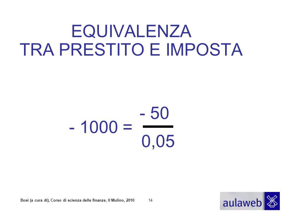 Bosi (a cura di), Corso di scienza delle finanze, Il Mulino, 201014 - 1000 = EQUIVALENZA TRA PRESTITO E IMPOSTA 0,05 - 50