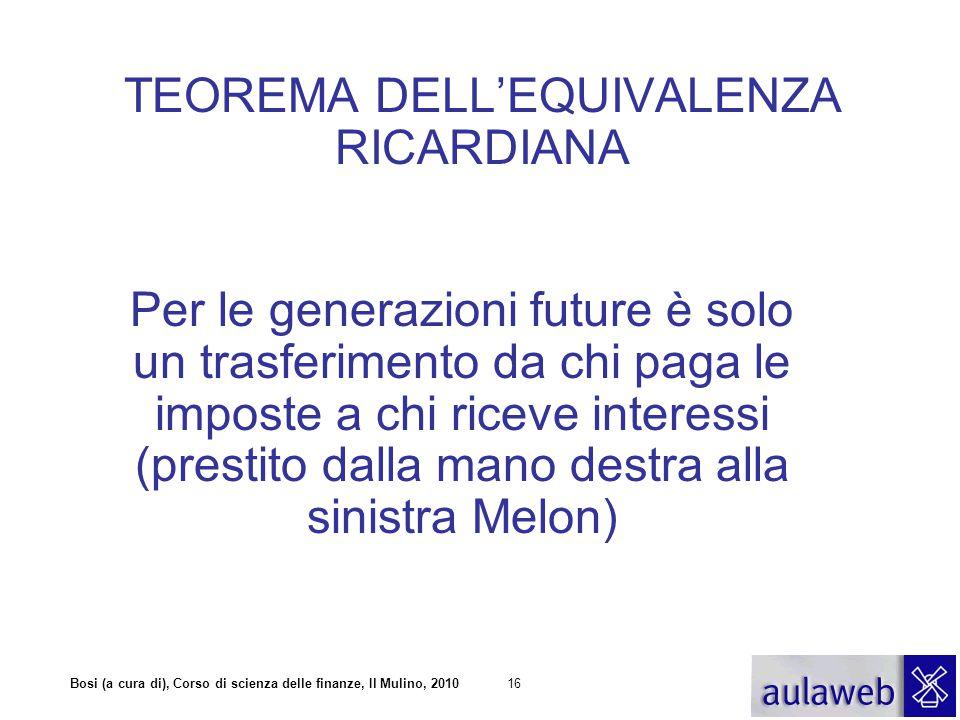 Bosi (a cura di), Corso di scienza delle finanze, Il Mulino, 201016 TEOREMA DELL'EQUIVALENZA RICARDIANA Per le generazioni future è solo un trasferime