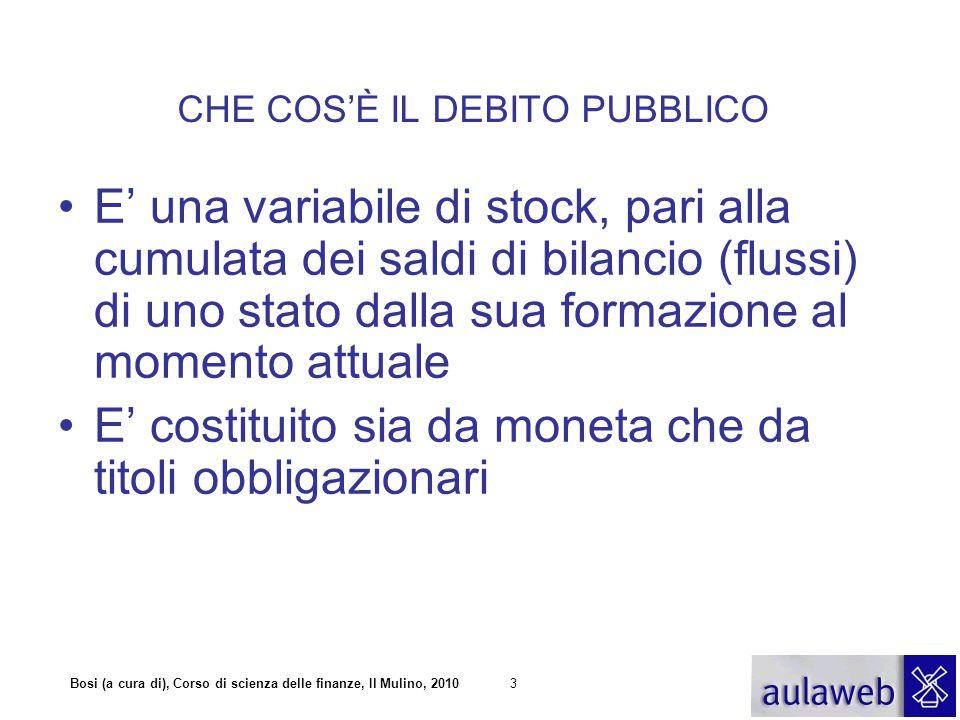 Bosi (a cura di), Corso di scienza delle finanze, Il Mulino, 20103 CHE COS'È IL DEBITO PUBBLICO E' una variabile di stock, pari alla cumulata dei sald