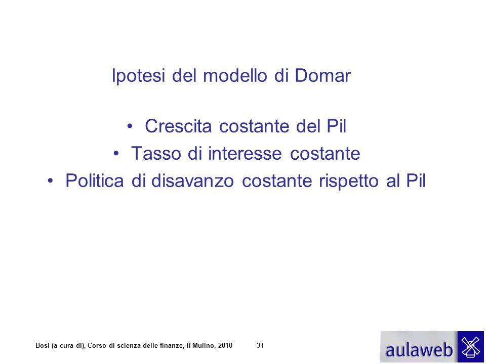Bosi (a cura di), Corso di scienza delle finanze, Il Mulino, 201031 Ipotesi del modello di Domar Crescita costante del Pil Tasso di interesse costante