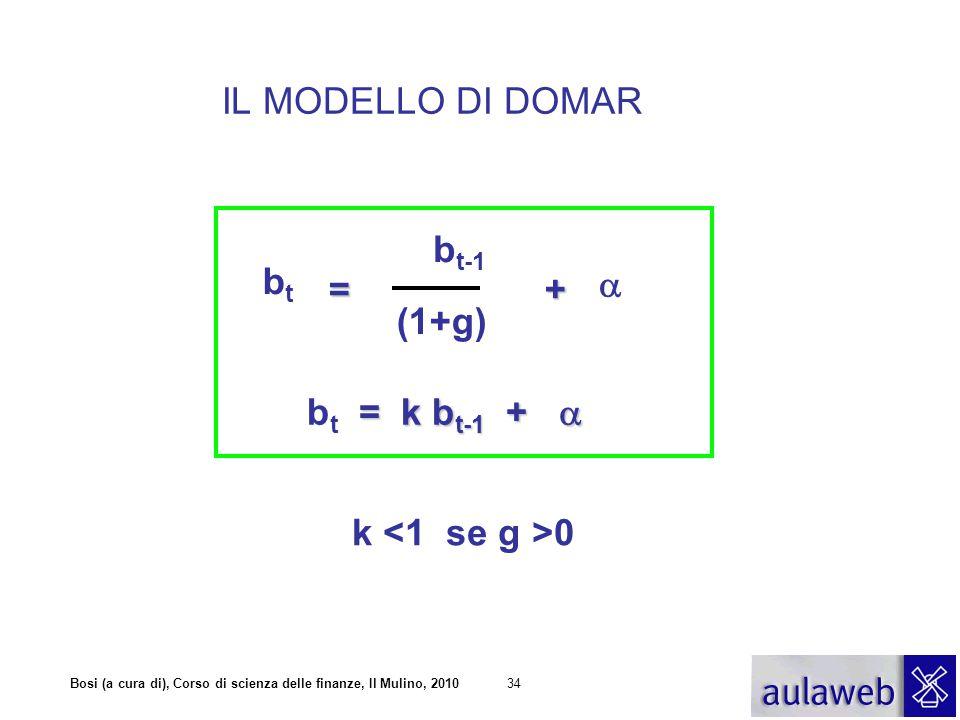 Bosi (a cura di), Corso di scienza delle finanze, Il Mulino, 201034 =+  b t b t-1 (1+g) IL MODELLO DI DOMAR = k b t-1 +  b t = k b t-1 +  k 0