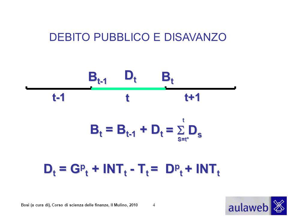Bosi (a cura di), Corso di scienza delle finanze, Il Mulino, 20104 DEBITO PUBBLICO E DISAVANZO B t = B t-1 + D t B t-1 BtBtBtBt DtDtDtDt t+1 t t-1 D t