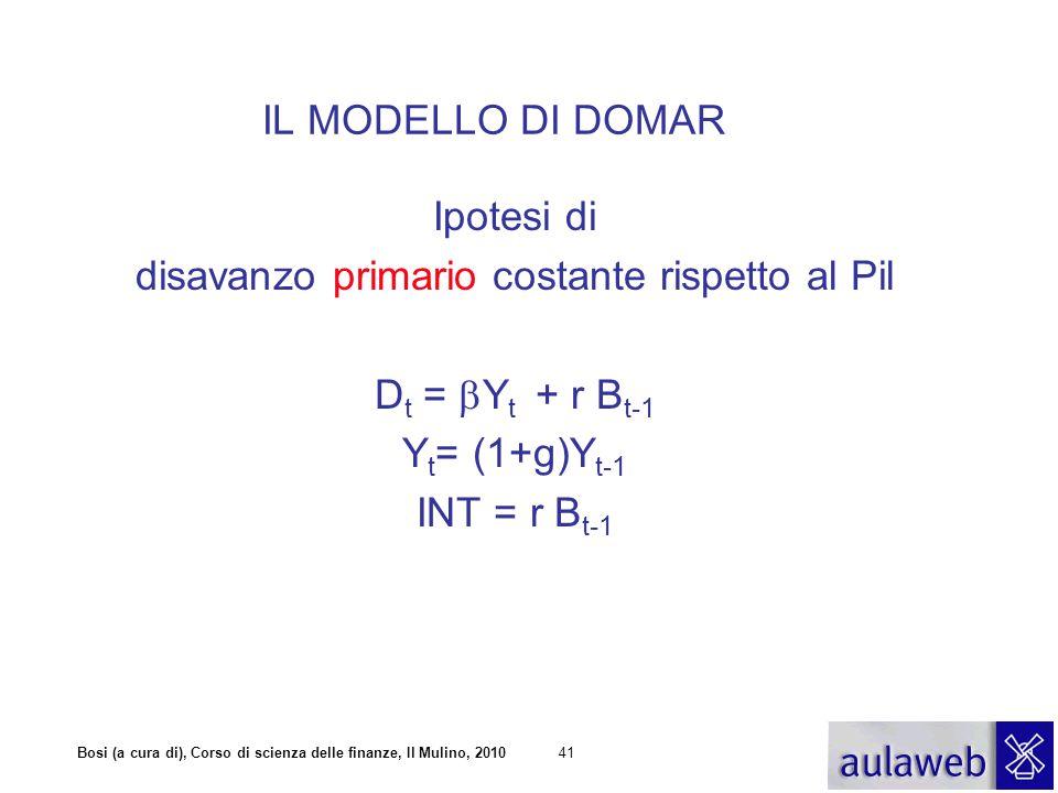 Bosi (a cura di), Corso di scienza delle finanze, Il Mulino, 201041 IL MODELLO DI DOMAR Ipotesi di disavanzo primario costante rispetto al Pil D t = 