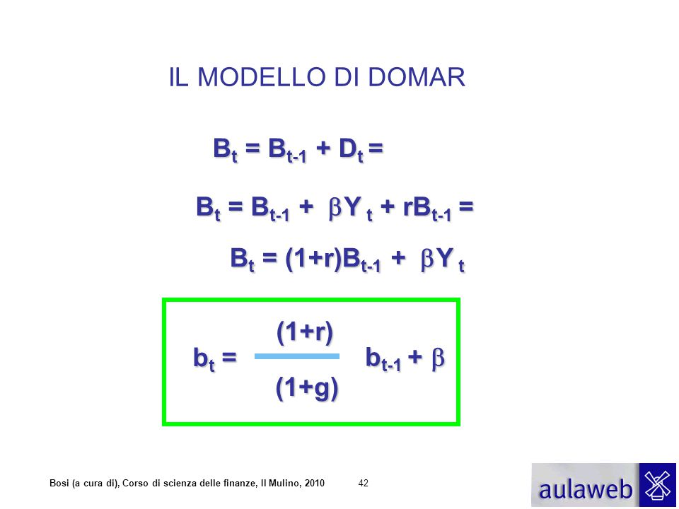 Bosi (a cura di), Corso di scienza delle finanze, Il Mulino, 201042 IL MODELLO DI DOMAR B t = B t-1 + D t = B t = B t-1 +  Y t + rB t-1 = B t = (1+r
