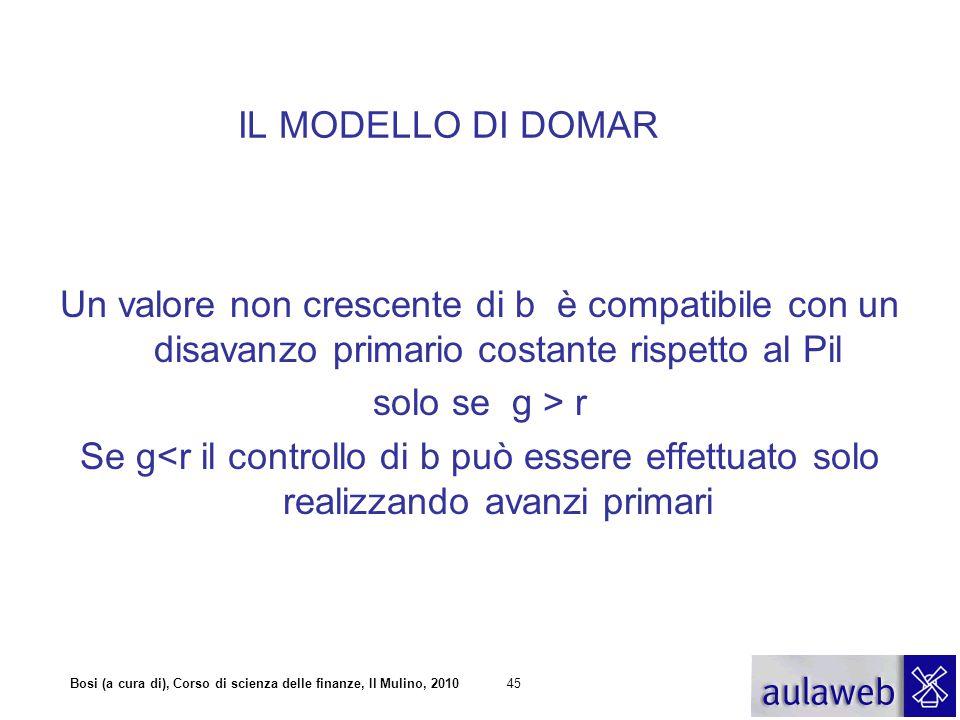 Bosi (a cura di), Corso di scienza delle finanze, Il Mulino, 201045 Un valore non crescente di b è compatibile con un disavanzo primario costante risp