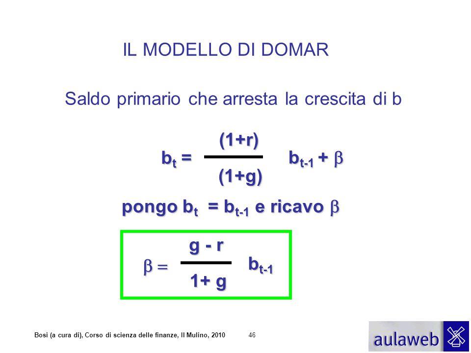 Bosi (a cura di), Corso di scienza delle finanze, Il Mulino, 201046 (1+r) bt =bt =bt =bt = (1+g) b t-1 +  pongo b t = b t-1 e ricavo   g - r 1+ g