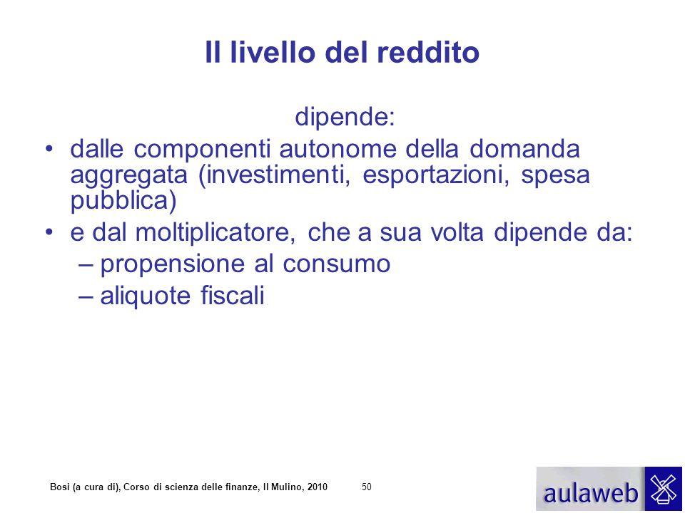 Bosi (a cura di), Corso di scienza delle finanze, Il Mulino, 201050 Il livello del reddito dipende: dalle componenti autonome della domanda aggregata