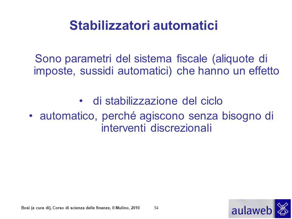 Bosi (a cura di), Corso di scienza delle finanze, Il Mulino, 201054 Sono parametri del sistema fiscale (aliquote di imposte, sussidi automatici) che h