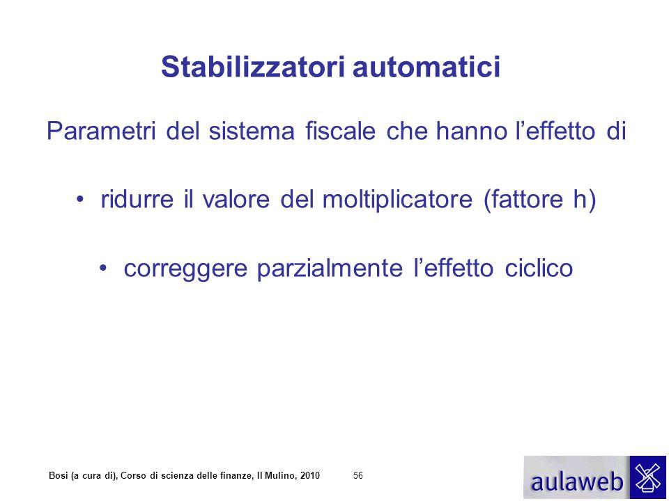 Bosi (a cura di), Corso di scienza delle finanze, Il Mulino, 201056 Parametri del sistema fiscale che hanno l'effetto di ridurre il valore del moltipl