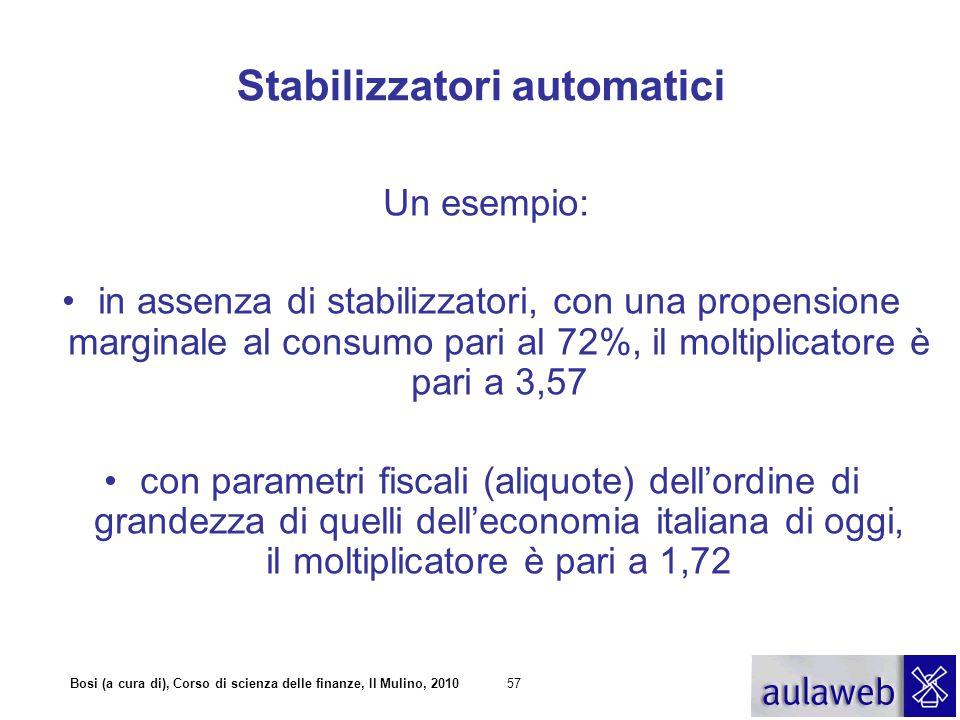 Bosi (a cura di), Corso di scienza delle finanze, Il Mulino, 201057 Un esempio: in assenza di stabilizzatori, con una propensione marginale al consumo