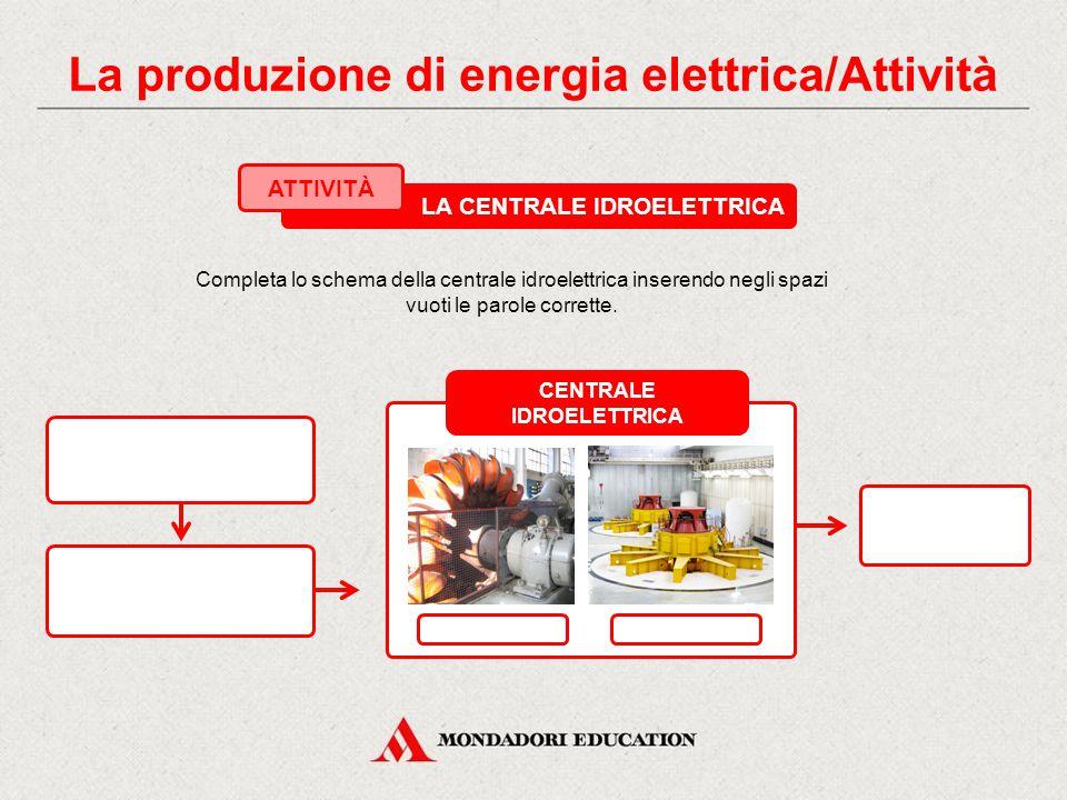 IL GENERATORE O ALTERNATORE 2. La produzione di energia elettrica