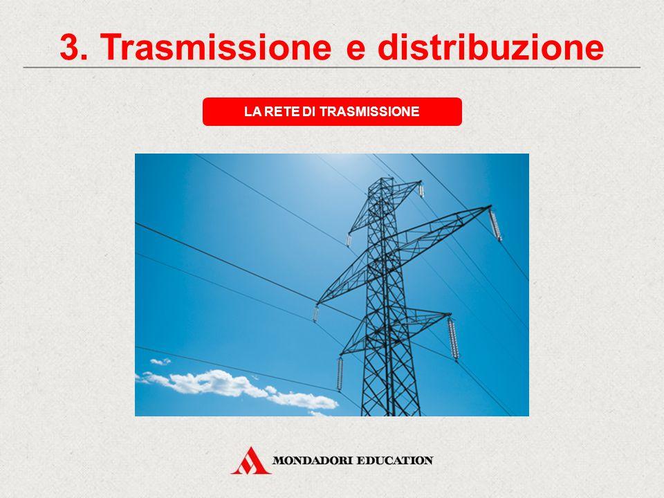 La produzione di energia elettrica/Attività Completa lo schema della centrale idroelettrica inserendo negli spazi vuoti le parole corrette.