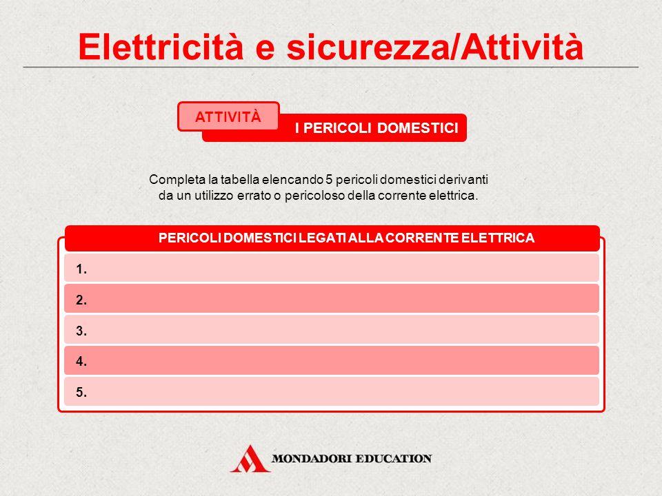 4.Elettricità e sicurezza RICORDATI DI… 1.Non estrarre la spina dalla presa tirando il filo.