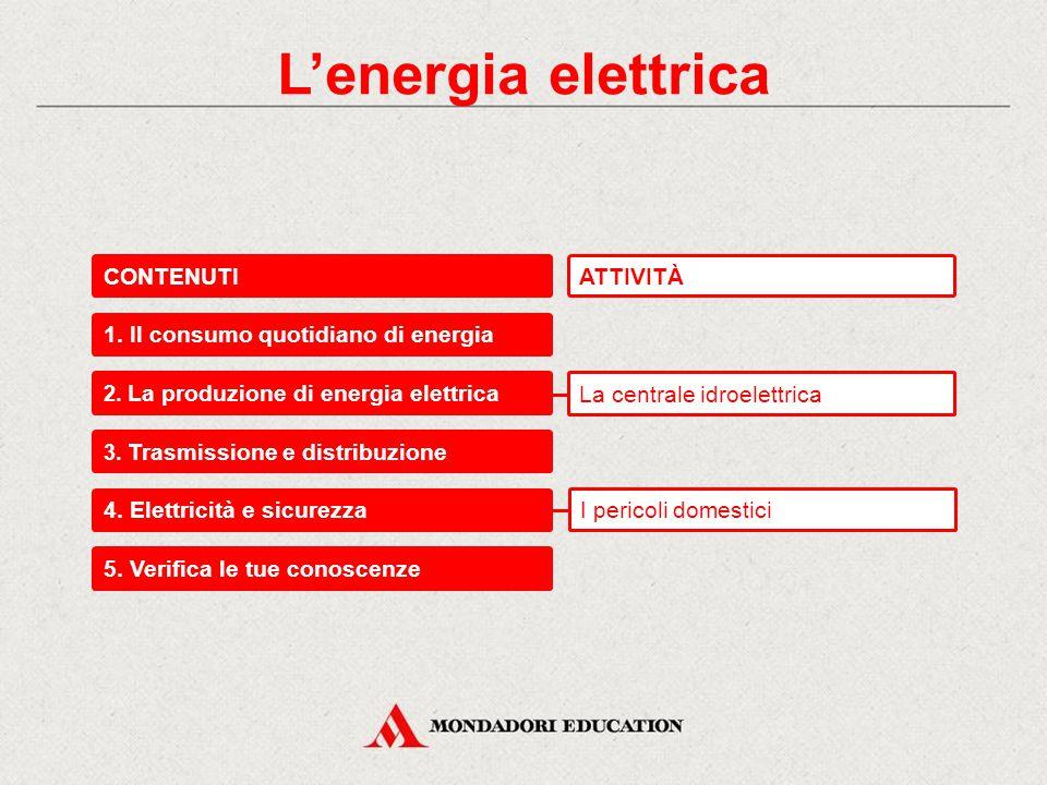 L'energia elettrica Energia