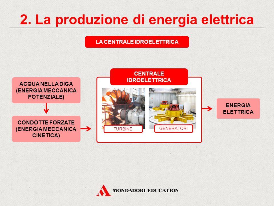2. La produzione di energia elettrica LA CENTRALE ELETTRICA FONTI DI ENERGIA MACCHINE ENERGIA ELETTRICA CENTRALE ELETTRICA ENERGIA MECCANICA ENERGIA C