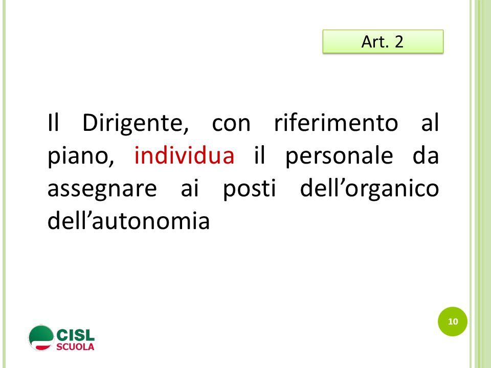 10 Art. 2 Il Dirigente, con riferimento al piano, individua il personale da assegnare ai posti dell'organico dell'autonomia