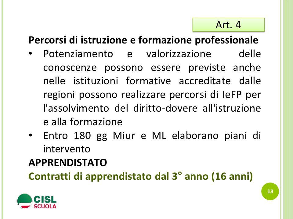 13 Art. 4 Percorsi di istruzione e formazione professionale Potenziamento e valorizzazione delle conoscenze possono essere previste anche nelle istitu