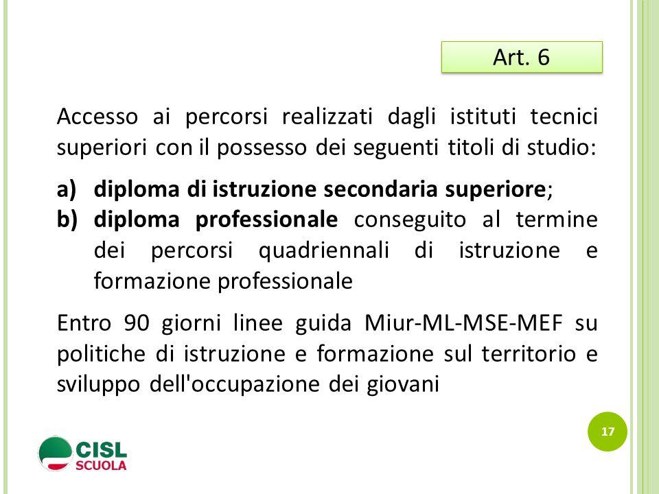 17 Art. 6 Accesso ai percorsi realizzati dagli istituti tecnici superiori con il possesso dei seguenti titoli di studio: a)diploma di istruzione secon