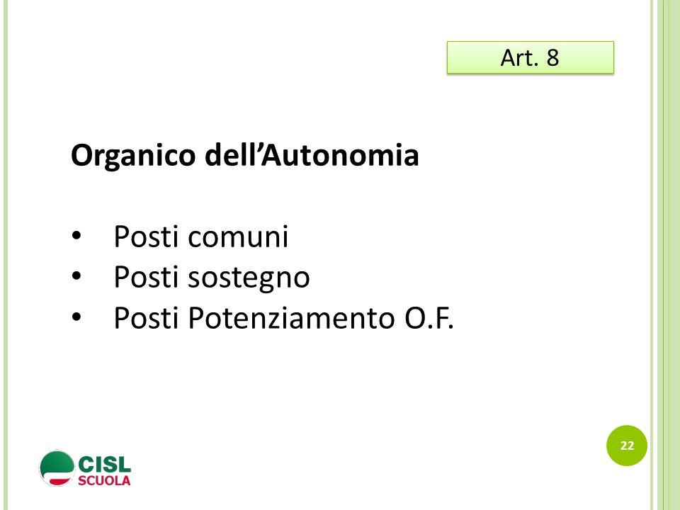 22 Art. 8 Organico dell'Autonomia Posti comuni Posti sostegno Posti Potenziamento O.F.