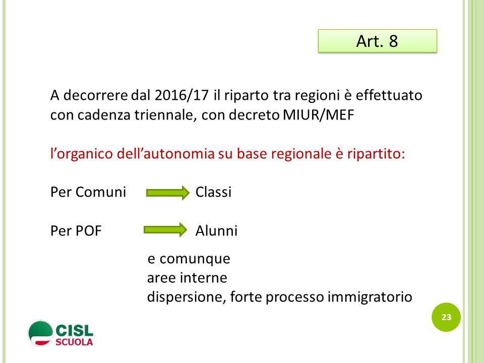 23 Art. 8 A decorrere dal 2016/17 il riparto tra regioni è effettuato con cadenza triennale, con decreto MIUR/MEF l'organico dell'autonomia su base re