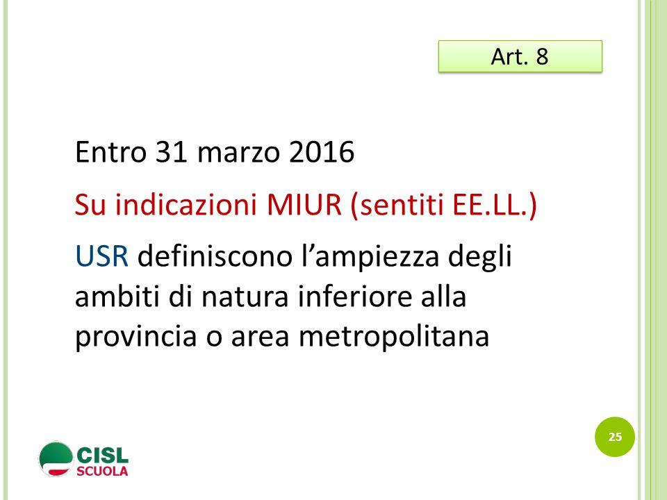 25 Art. 8 Entro 31 marzo 2016 Su indicazioni MIUR (sentiti EE.LL.) USR definiscono l'ampiezza degli ambiti di natura inferiore alla provincia o area m