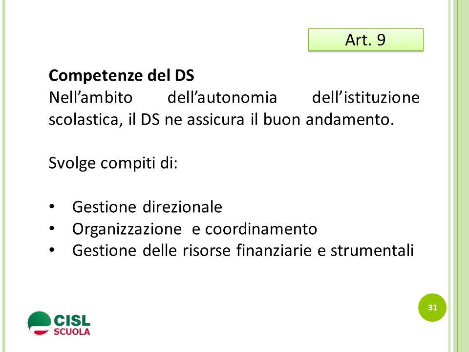 31 Art. 9 Competenze del DS Nell'ambito dell'autonomia dell'istituzione scolastica, il DS ne assicura il buon andamento. Svolge compiti di: Gestione d