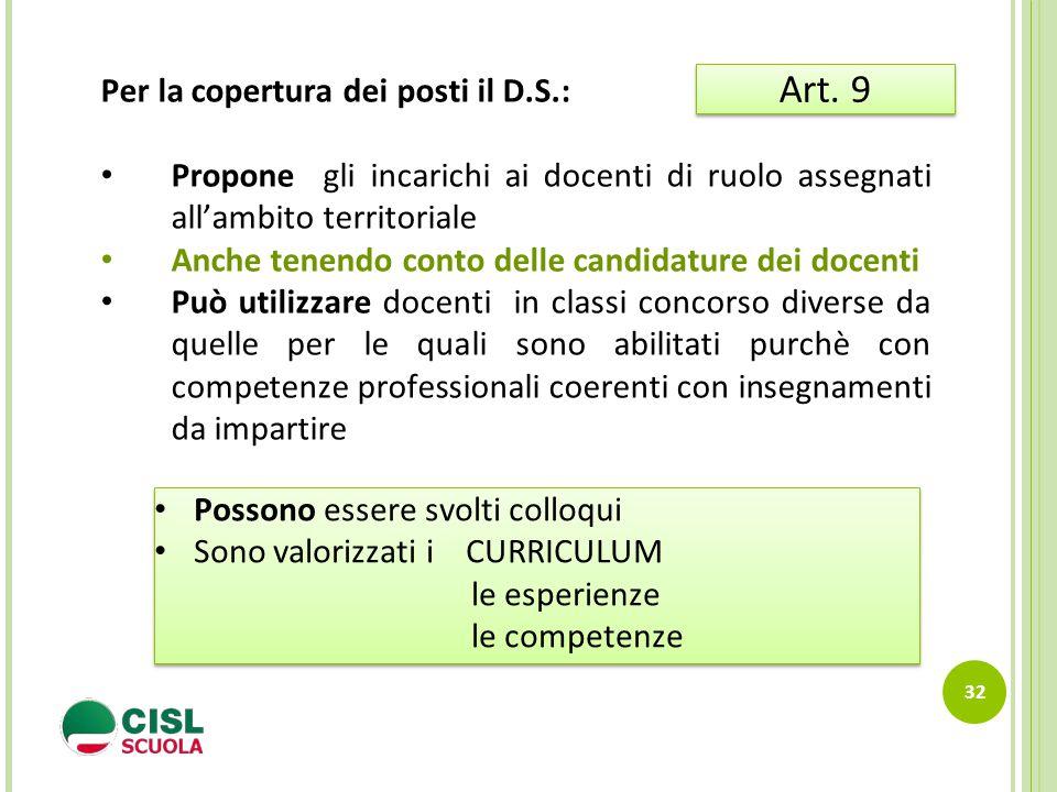 32 Art. 9 Per la copertura dei posti il D.S.: Propone gli incarichi ai docenti di ruolo assegnati all'ambito territoriale Anche tenendo conto delle ca