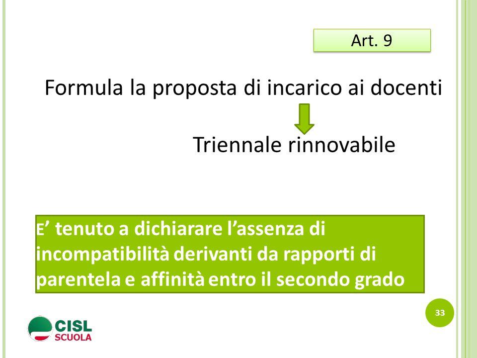 33 Art. 9 Formula la proposta di incarico ai docenti Triennale rinnovabile E ' tenuto a dichiarare l'assenza di incompatibilità derivanti da rapporti