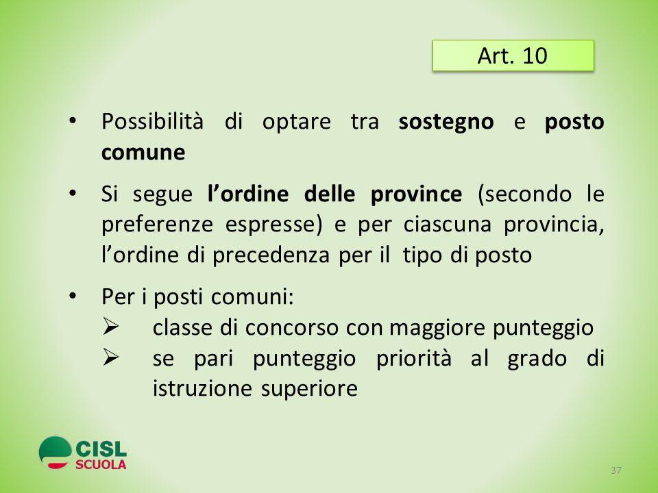 Art. 10 Possibilità di optare tra sostegno e posto comune Si segue l'ordine delle province (secondo le preferenze espresse) e per ciascuna provincia,