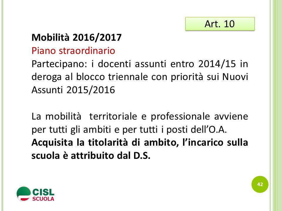 42 Art. 10 Mobilità 2016/2017 Piano straordinario Partecipano: i docenti assunti entro 2014/15 in deroga al blocco triennale con priorità sui Nuovi As