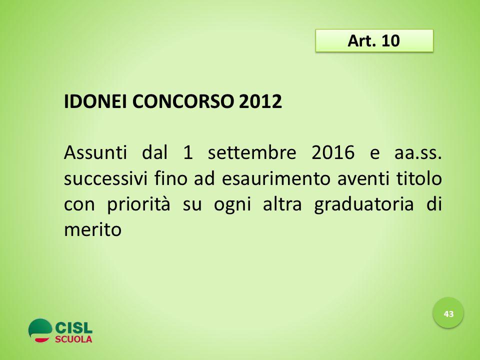 43 Art. 10 IDONEI CONCORSO 2012 Assunti dal 1 settembre 2016 e aa.ss. successivi fino ad esaurimento aventi titolo con priorità su ogni altra graduato