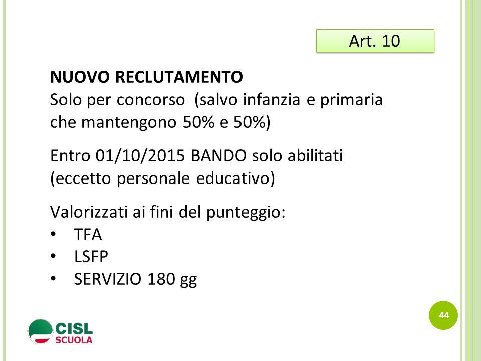 44 Art. 10 NUOVO RECLUTAMENTO Solo per concorso (salvo infanzia e primaria che mantengono 50% e 50%) Entro 01/10/2015 BANDO solo abilitati (eccetto pe