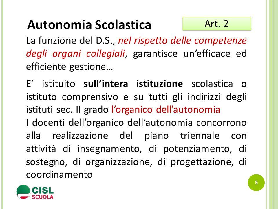 5 Art. 2 La funzione del D.S., nel rispetto delle competenze degli organi collegiali, garantisce un'efficace ed efficiente gestione… E' istituito sull