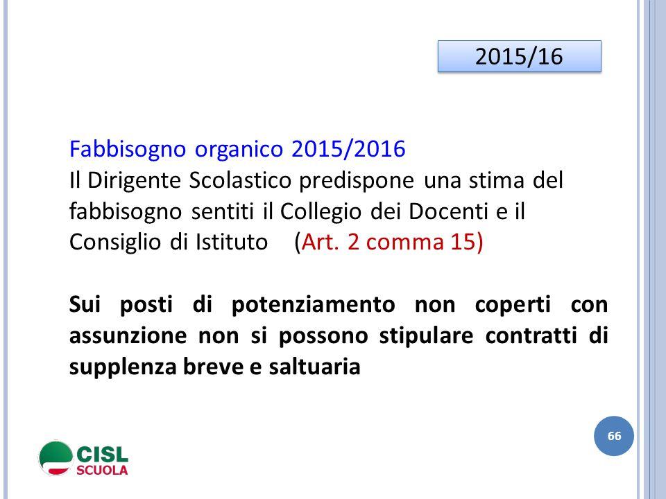 66 2015/16 Fabbisogno organico 2015/2016 Il Dirigente Scolastico predispone una stima del fabbisogno sentiti il Collegio dei Docenti e il Consiglio di