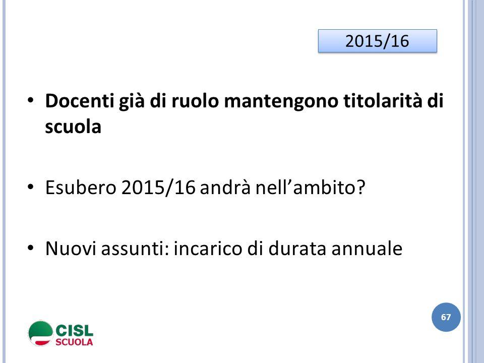 Docenti già di ruolo mantengono titolarità di scuola Esubero 2015/16 andrà nell'ambito? Nuovi assunti: incarico di durata annuale 67 2015/16