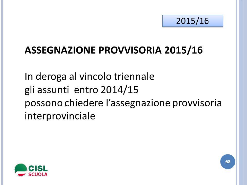68 2015/16 ASSEGNAZIONE PROVVISORIA 2015/16 In deroga al vincolo triennale gli assunti entro 2014/15 possono chiedere l'assegnazione provvisoria inter