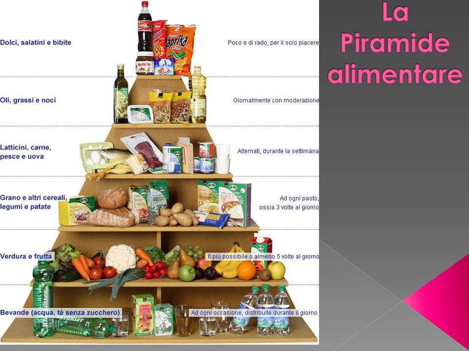 Legumi Fonte di: - Amido - Fibra - Proteine - oligoelementi (Fe) - Vitamine complesso B Le porzioni consigliate1-2 porzioni/settimana