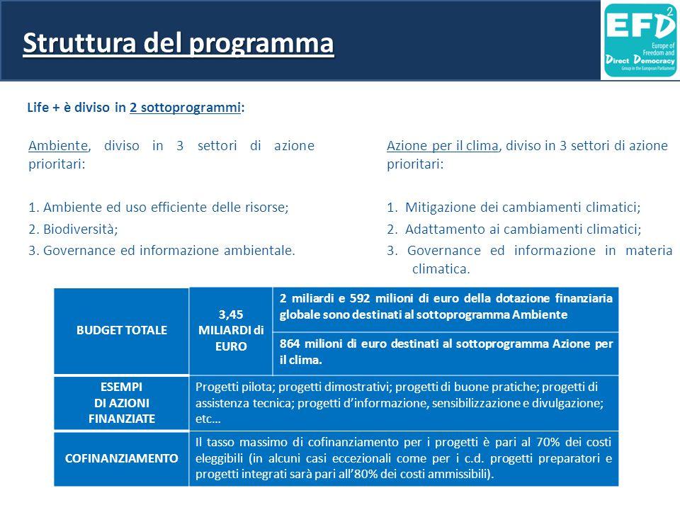 Struttura del programma Life + è diviso in 2 sottoprogrammi: Ambiente, diviso in 3 settori di azione prioritari: 1.