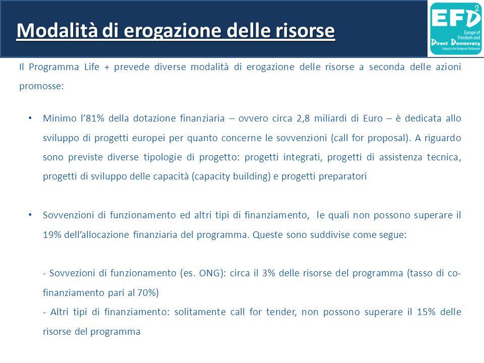 Modalità di erogazione delle risorse Il Programma Life + prevede diverse modalità di erogazione delle risorse a seconda delle azioni promosse: Minimo l'81% della dotazione finanziaria – ovvero circa 2,8 miliardi di Euro – è dedicata allo sviluppo di progetti europei per quanto concerne le sovvenzioni (call for proposal).