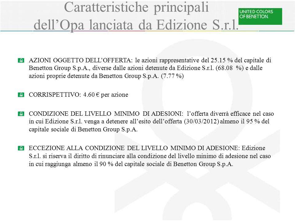 Caratteristiche principali dell'Opa lanciata da Edizione S.r.l. AZIONI OGGETTO DELL'OFFERTA: le azioni rappresentative del 25.15 % del capitale di Ben