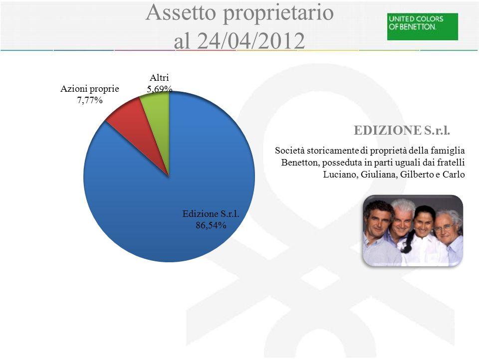 Assetto proprietario al 24/04/2012 Società storicamente di proprietà della famiglia Benetton, posseduta in parti uguali dai fratelli Luciano, Giuliana