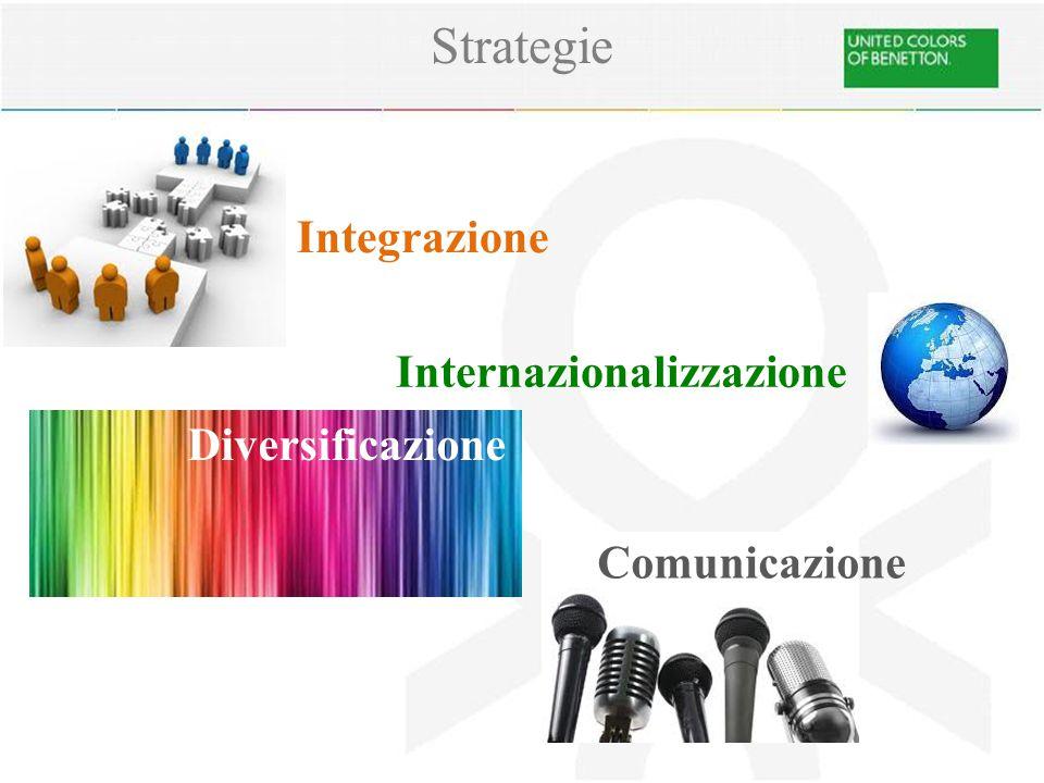 Diversificazione Integrazione Internazionalizzazione Comunicazione Strategie