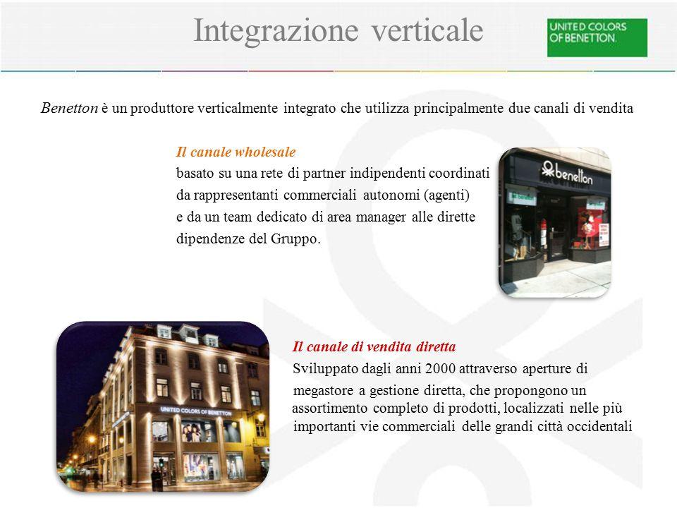 Benetton è un produttore verticalmente integrato che utilizza principalmente due canali di vendita Il canale wholesale basato su una rete di partner indipendenti coordinati da rappresentanti commerciali autonomi (agenti) e da un team dedicato di area manager alle dirette dipendenze del Gruppo.
